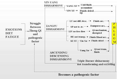 FluidsMetabolism