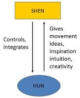 shen-hun-2