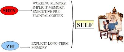 Memory-5