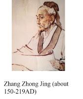 ZhangZhongJingSlide2