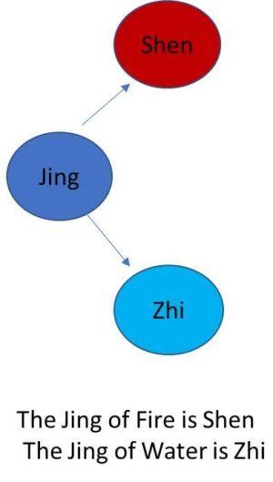 Jing-Fire-Water-1