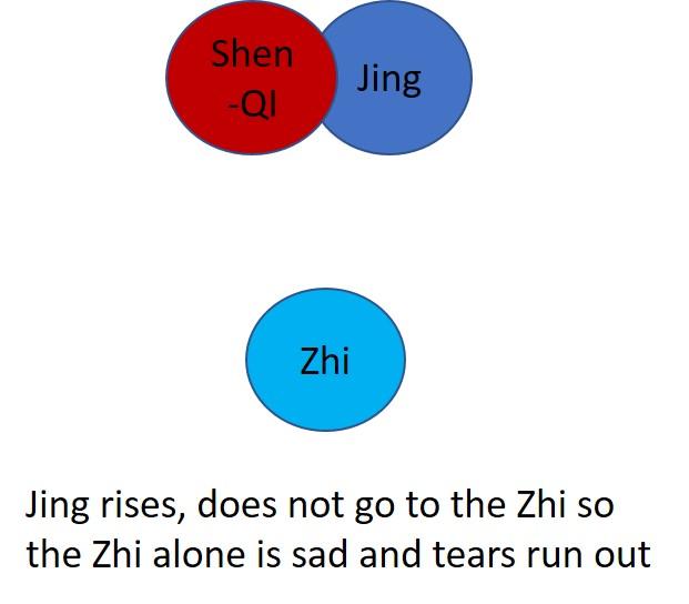 Jing-Fire-Water-2