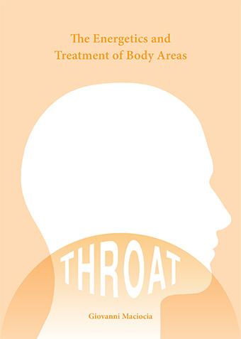 throat_product